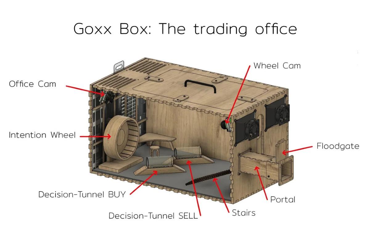La oficina de Mr. Goxx